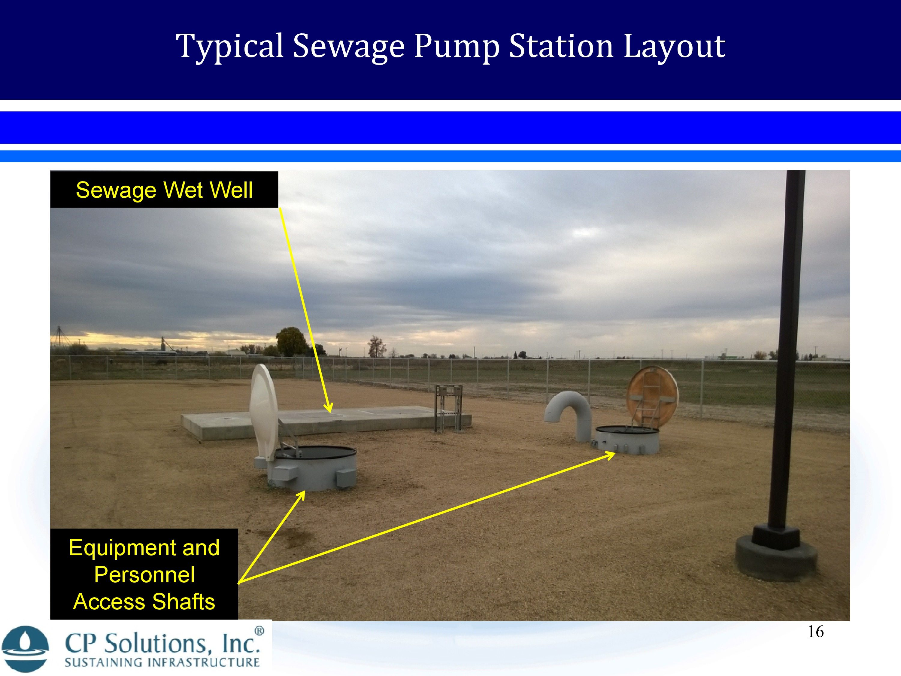 Buried Pump Station CP-15